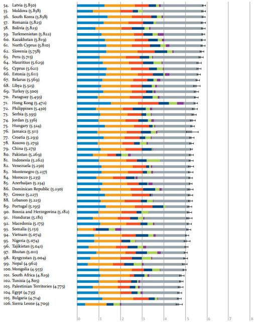 Classifica Paesi più felici al mondo